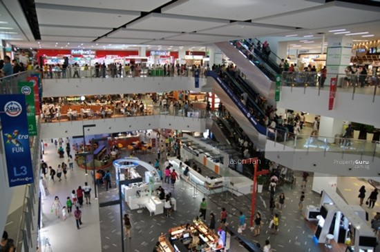 List of stores