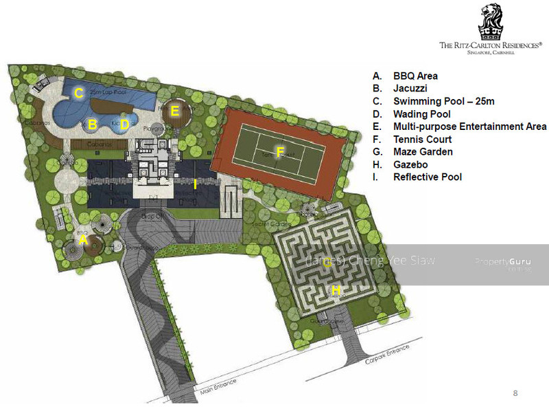 The Ritz Carlton Residences #82452291
