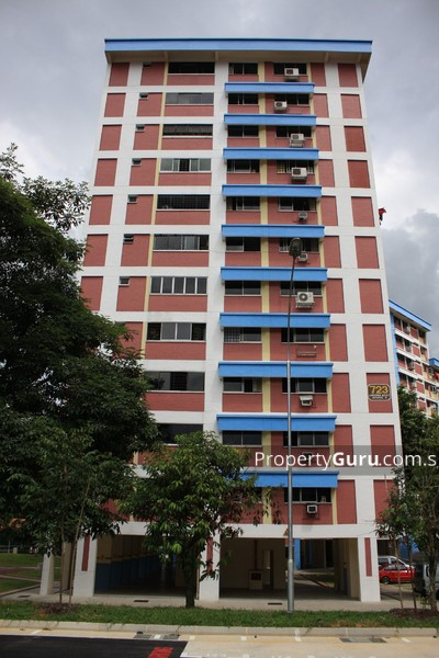 723 Jurong West Avenue 5 #3139695